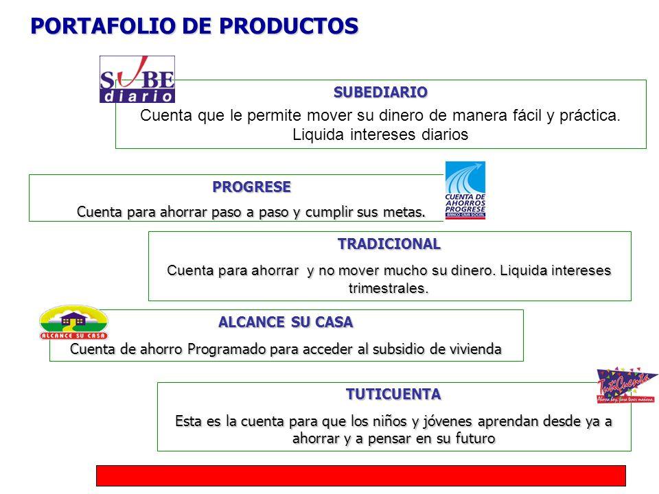 ALCANCE SU CASA Cuenta de ahorro Programado para acceder al subsidio de vivienda PROGRESE Cuenta para ahorrar paso a paso y cumplir sus metas.