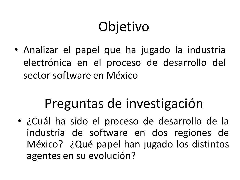 Preguntas de investigación Analizar el papel que ha jugado la industria electrónica en el proceso de desarrollo del sector software en México Objetivo ¿Cuál ha sido el proceso de desarrollo de la industria de software en dos regiones de México.