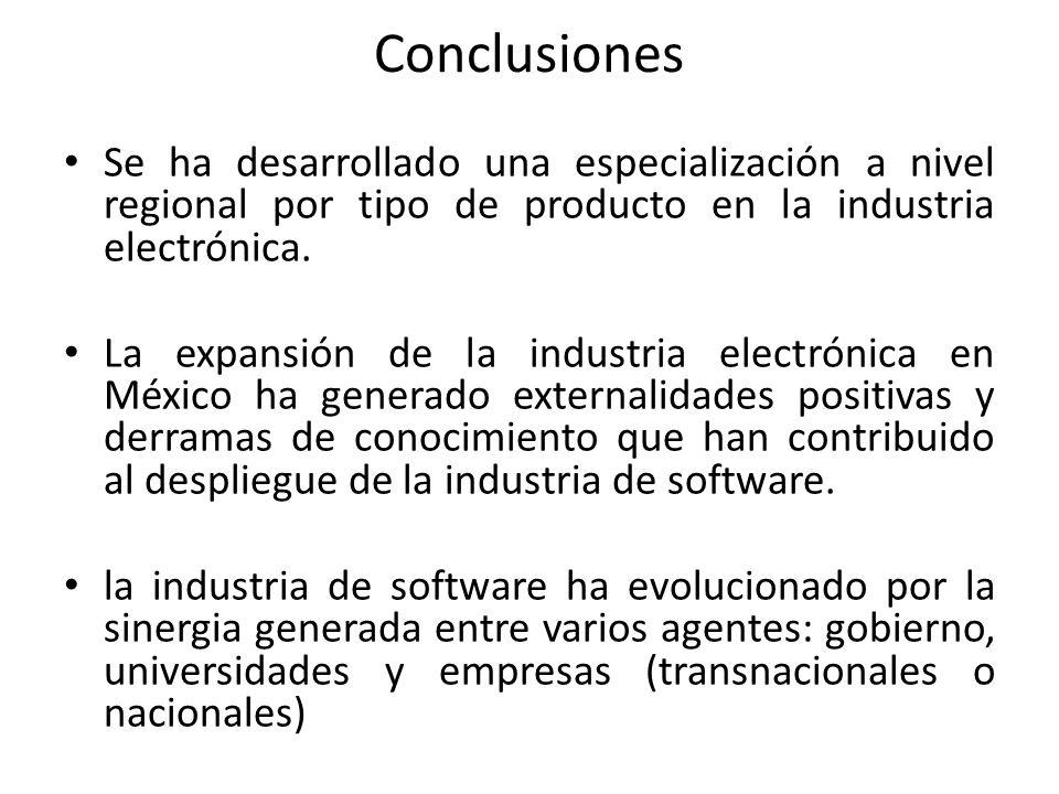 Conclusiones Se ha desarrollado una especialización a nivel regional por tipo de producto en la industria electrónica.