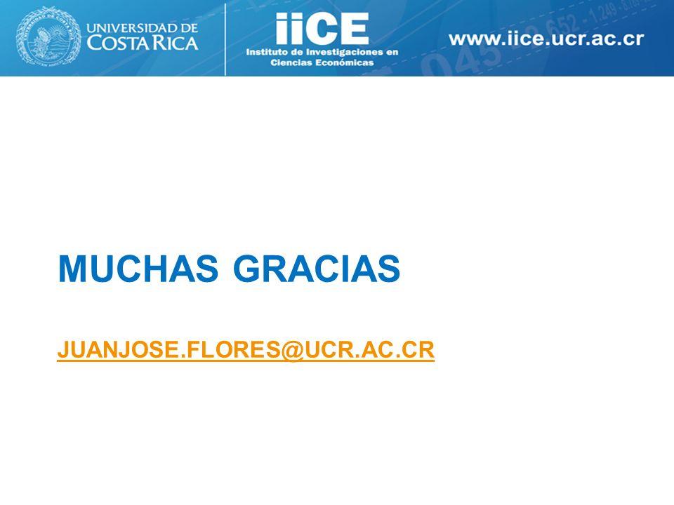 MUCHAS GRACIAS JUANJOSE.FLORES@UCR.AC.CR JUANJOSE.FLORES@UCR.AC.CR