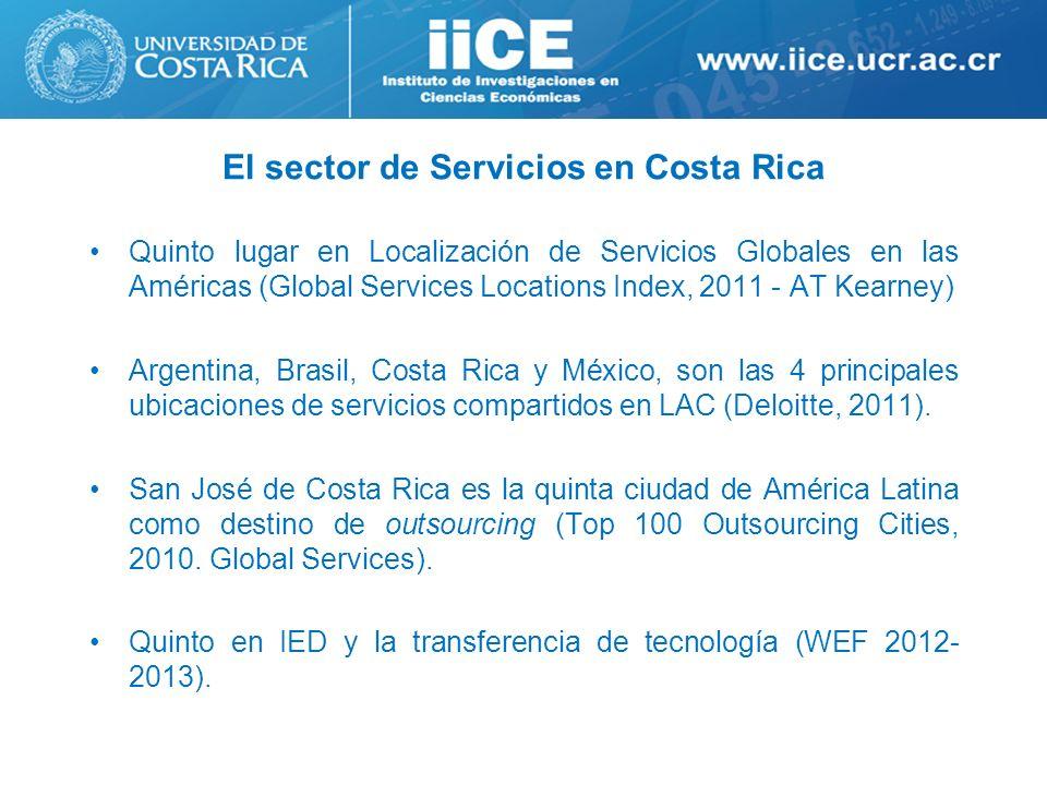 El sector de Servicios en Costa Rica Quinto lugar en Localización de Servicios Globales en las Américas (Global Services Locations Index, 2011 - AT Ke