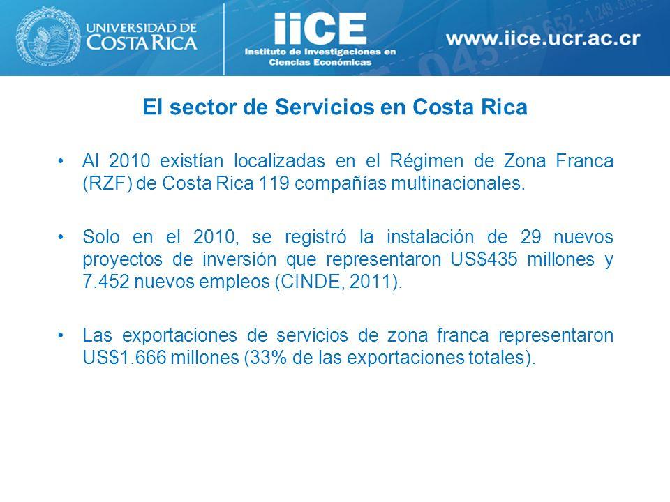 El sector de Servicios en Costa Rica Al 2010 existían localizadas en el Régimen de Zona Franca (RZF) de Costa Rica 119 compañías multinacionales. Solo