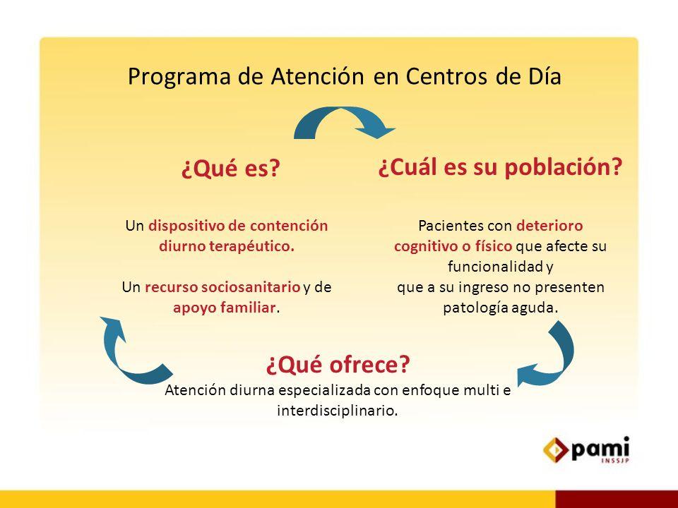 Pacientes con deterioro cognitivo o físico que afecte su funcionalidad y que a su ingreso no presenten patología aguda. ¿Cuál es su población? ¿Qué of