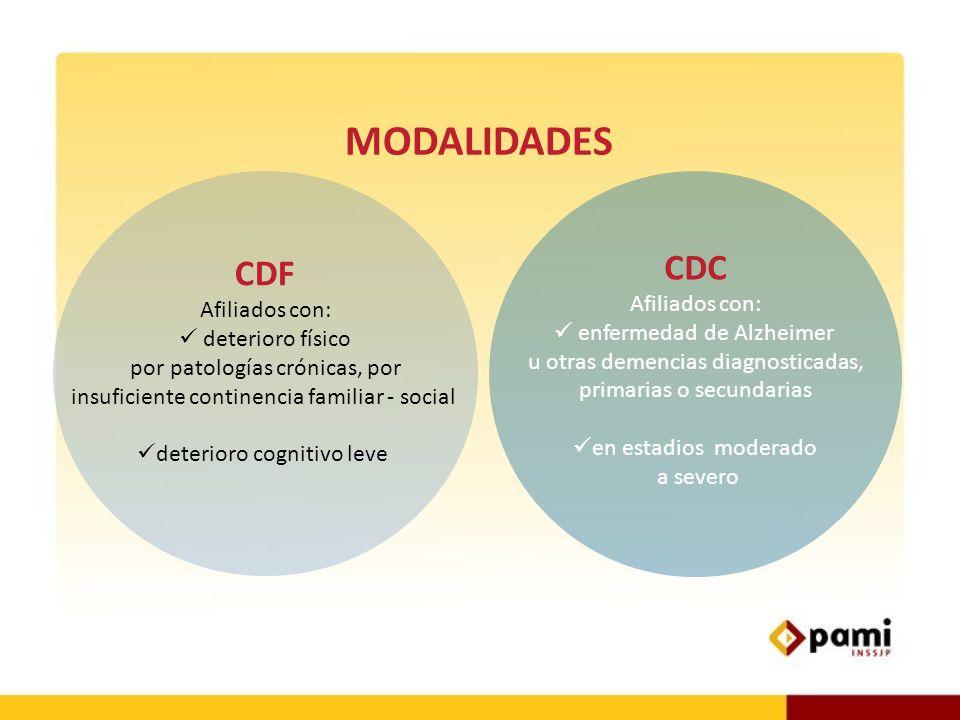 CDC Afiliados con: enfermedad de Alzheimer u otras demencias diagnosticadas, primarias o secundarias en estadios moderado a severo MODALIDADES CDF Afi