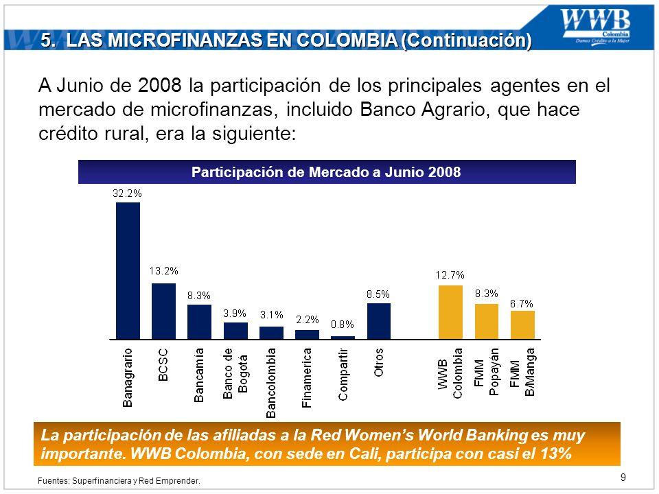 5. LAS MICROFINANZAS EN COLOMBIA (Continuación) La participación de las afiliadas a la Red Womens World Banking es muy importante. WWB Colombia, con s