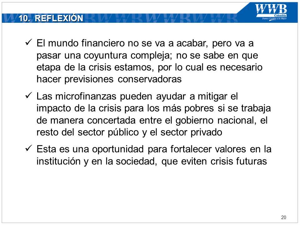 10. REFLEXIÓN El mundo financiero no se va a acabar, pero va a pasar una coyuntura compleja; no se sabe en que etapa de la crisis estamos, por lo cual
