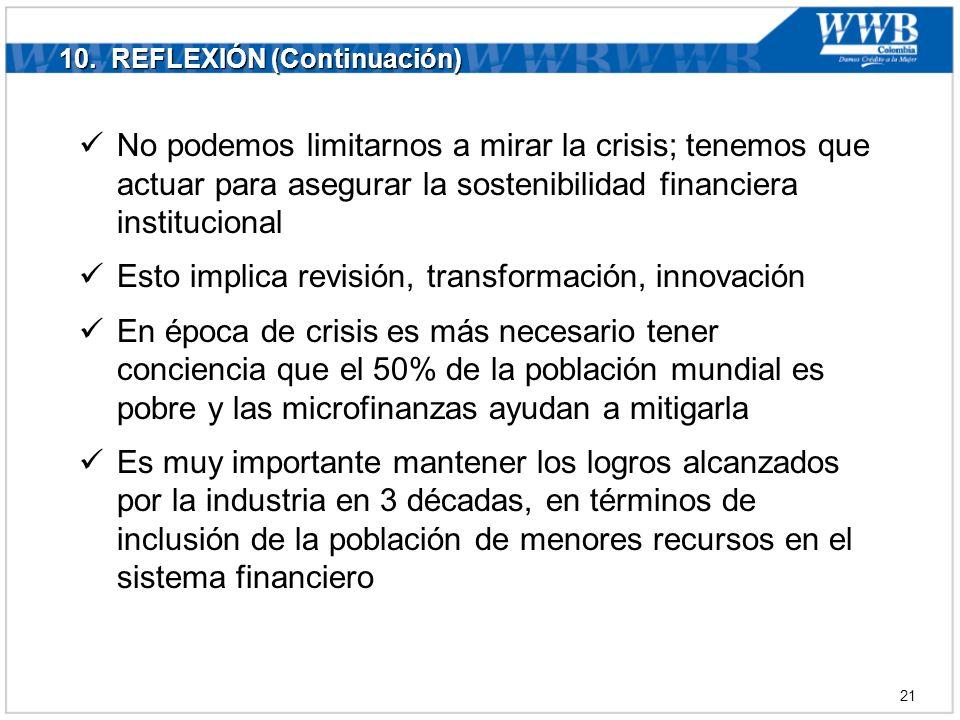 10. REFLEXIÓN (Continuación) No podemos limitarnos a mirar la crisis; tenemos que actuar para asegurar la sostenibilidad financiera institucional Esto