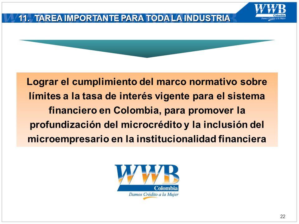 11. TAREA IMPORTANTE PARA TODA LA INDUSTRIA Lograr el cumplimiento del marco normativo sobre límites a la tasa de interés vigente para el sistema fina