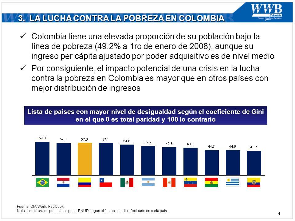 3. LA LUCHA CONTRA LA POBREZA EN COLOMBIA Fuente: CIA World Factbook.
