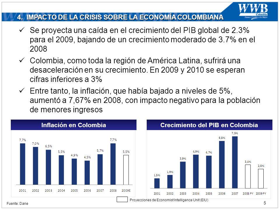 4. IMPACTO DE LA CRISIS SOBRE LA ECONOMÍA COLOMBIANA Proyecciones de Economist Intelligence Unit (EIU) Se proyecta una caída en el crecimiento del PIB