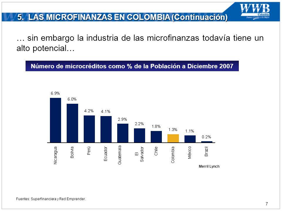 5. LAS MICROFINANZAS EN COLOMBIA (Continuación) … sin embargo la industria de las microfinanzas todavía tiene un alto potencial… Número de microcrédit