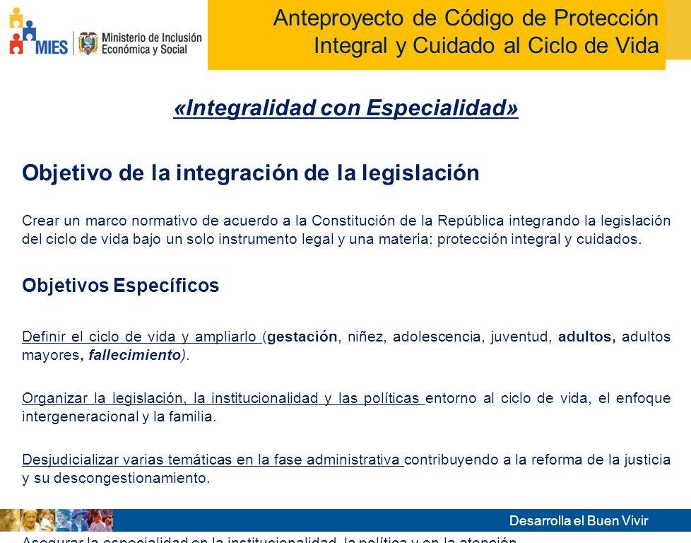 Desarrolla el Buen Vivir Tema de la presentación Marco Legal e Institucional para Protección y Cuidado al Ciclo de vida Instrumento NormativoInstituci