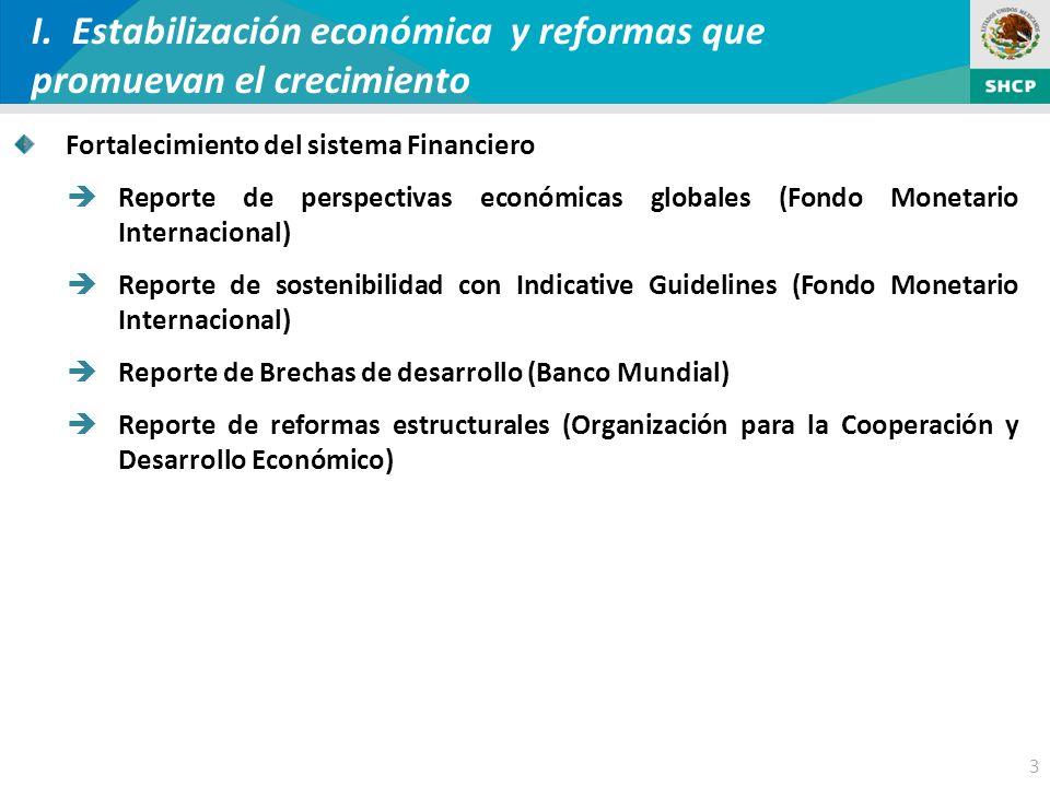 3 I. Estabilización económica y reformas que promuevan el crecimiento Fortalecimiento del sistema Financiero Reporte de perspectivas económicas global