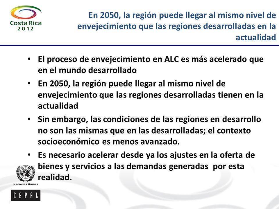 En 2050, la región puede llegar al mismo nivel de envejecimiento que las regiones desarrolladas en la actualidad El proceso de envejecimiento en ALC es más acelerado que en el mundo desarrollado En 2050, la región puede llegar al mismo nivel de envejecimiento que las regiones desarrolladas tienen en la actualidad Sin embargo, las condiciones de las regiones en desarrollo no son las mismas que en las desarrolladas; el contexto socioeconómico es menos avanzado.