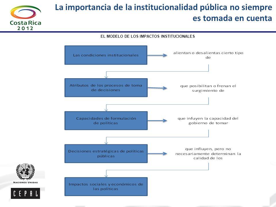 EL MODELO DE LOS IMPACTOS INSTITUCIONALES La importancia de la institucionalidad pública no siempre es tomada en cuenta