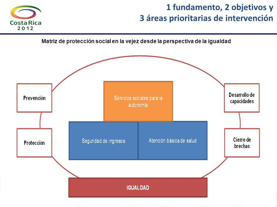 Matriz de protección social en la vejez desde la perspectiva de la igualdad 1 fundamento, 2 objetivos y 3 áreas prioritarias de intervención