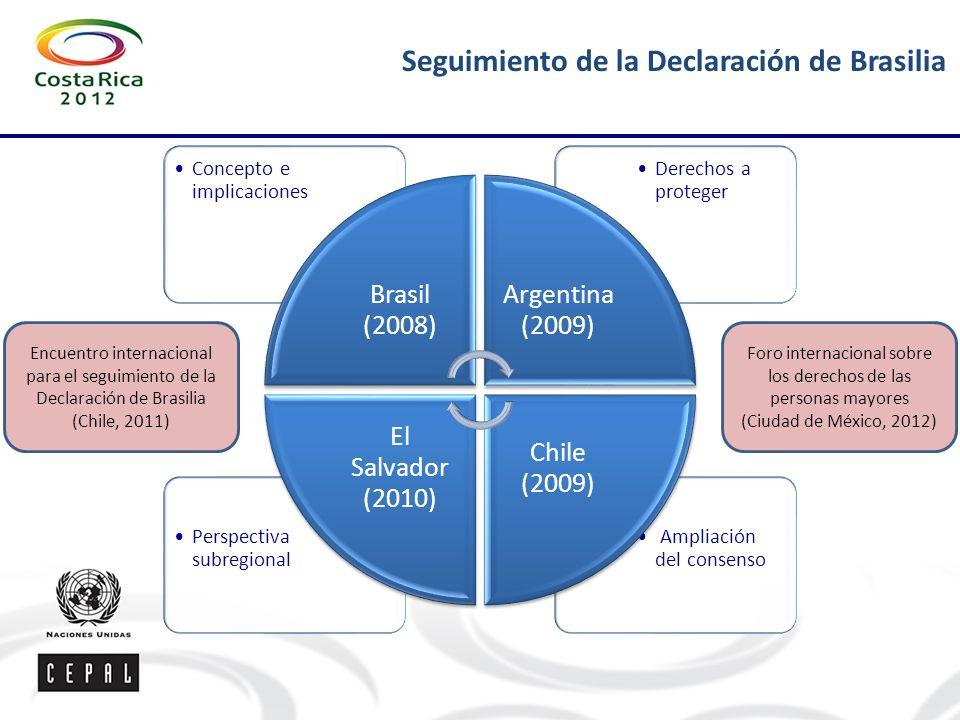 Seguimiento de la Declaración de Brasilia Encuentro internacional para el seguimiento de la Declaración de Brasilia (Chile, 2011) Foro internacional sobre los derechos de las personas mayores (Ciudad de México, 2012)