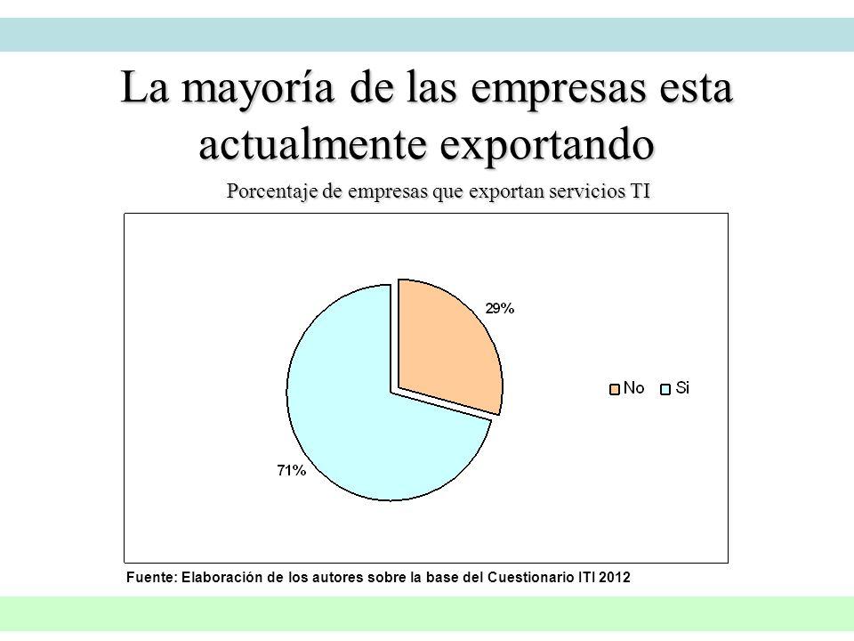 Porcentaje de empresas que exportan servicios TI Fuente: Elaboración de los autores sobre la base del Cuestionario ITI 2012 La mayoría de las empresas