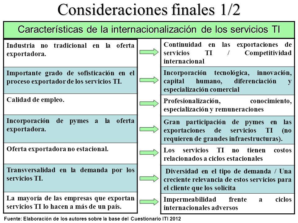 Consideraciones finales 1/2 Características de la internacionalización de los servicios TI Industria no tradicional en la oferta exportadora. Importan