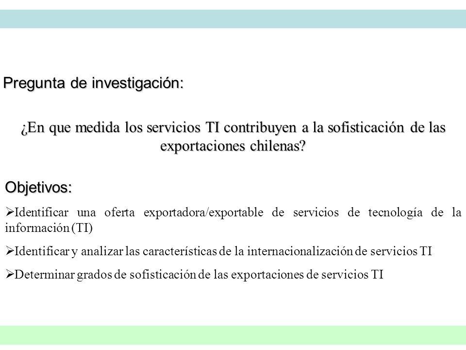 Objetivos: Identificar una oferta exportadora/exportable de servicios de tecnología de la información (TI) Identificar y analizar las características