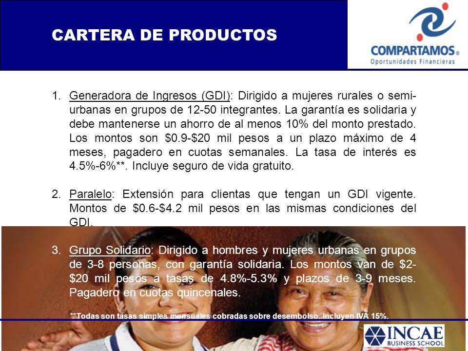 CARTERA DE PRODUCTOS 1.Generadora de Ingresos (GDI): Dirigido a mujeres rurales o semi- urbanas en grupos de 12-50 integrantes. La garantía es solidar
