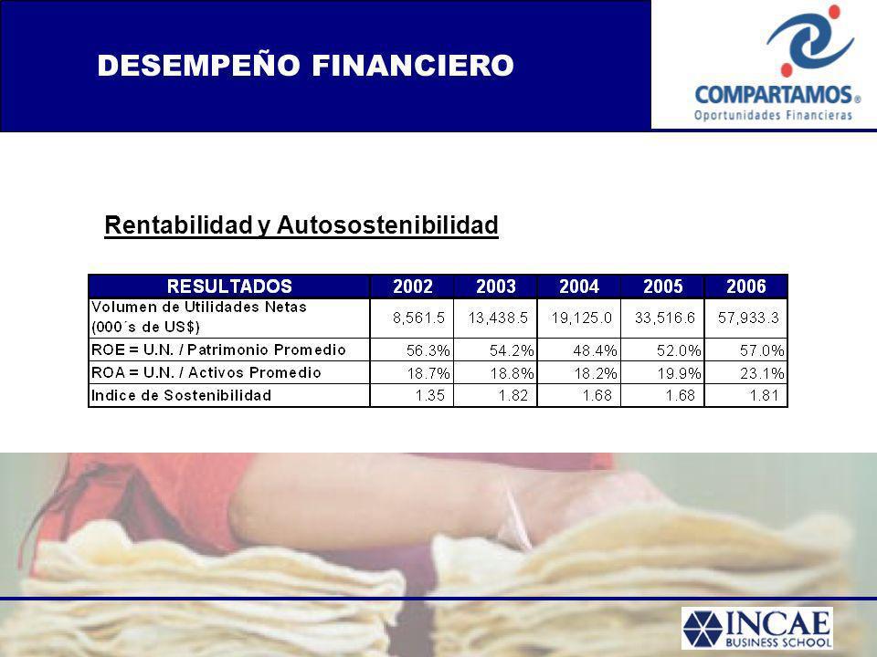Rentabilidad y Autosostenibilidad DESEMPEÑO FINANCIERO