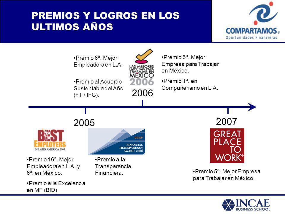 2005 PREMIOS Y LOGROS EN LOS ULTIMOS AÑOS 2006 2007 Premio 6ª. Mejor Empleadora en L.A. Premio al Acuerdo Sustentable del Año (FT / IFC). Premio 5ª. M