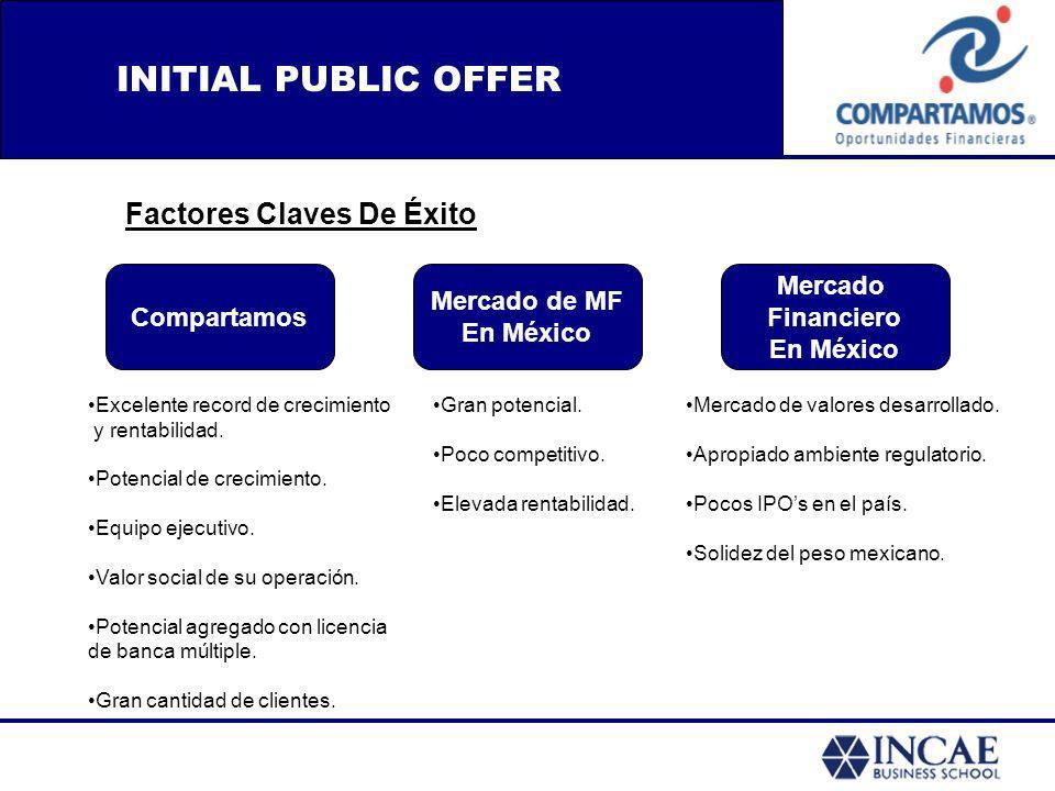 INITIAL PUBLIC OFFER Factores Claves De Éxito Compartamos Mercado de MF En México Mercado Financiero En México Excelente record de crecimiento y renta