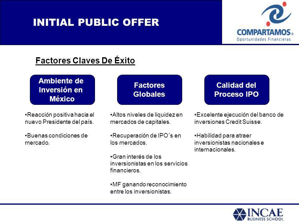 INITIAL PUBLIC OFFER Factores Claves De Éxito Ambiente de Inversión en México Factores Globales Calidad del Proceso IPO Reacción positiva hacia el nue