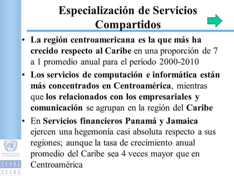 Especialización de Servicios Compartidos 10 La región centroamericana es la que más ha crecido respecto al Caribe en una proporción de 7 a 1 promedio