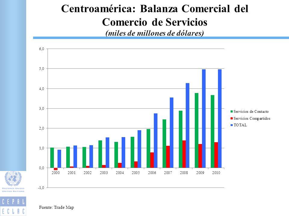 Centroamérica: Balanza Comercial del Comercio de Servicios (miles de millones de dólares) 11 Fuente: Trade Map