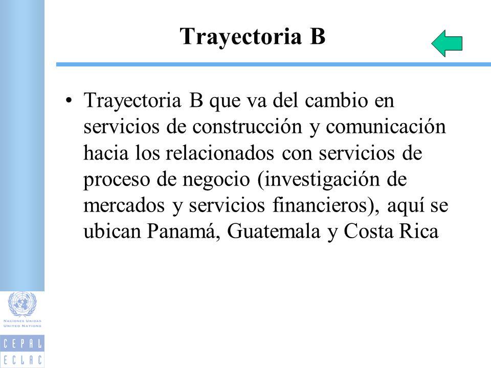 Trayectoria B Trayectoria B que va del cambio en servicios de construcción y comunicación hacia los relacionados con servicios de proceso de negocio (investigación de mercados y servicios financieros), aquí se ubican Panamá, Guatemala y Costa Rica 24