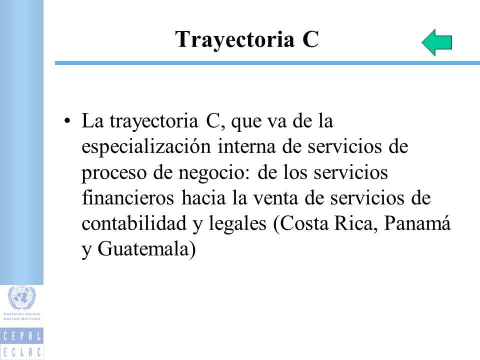 Trayectoria C La trayectoria C, que va de la especialización interna de servicios de proceso de negocio: de los servicios financieros hacia la venta de servicios de contabilidad y legales (Costa Rica, Panamá y Guatemala) 25