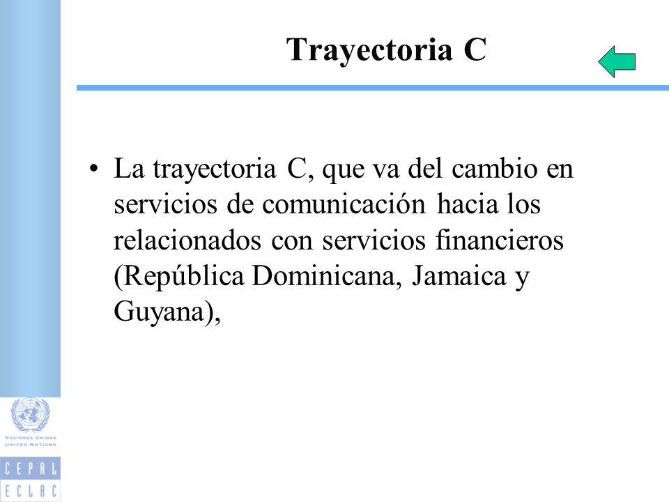 Trayectoria C La trayectoria C, que va del cambio en servicios de comunicación hacia los relacionados con servicios financieros (República Dominicana, Jamaica y Guyana), 28