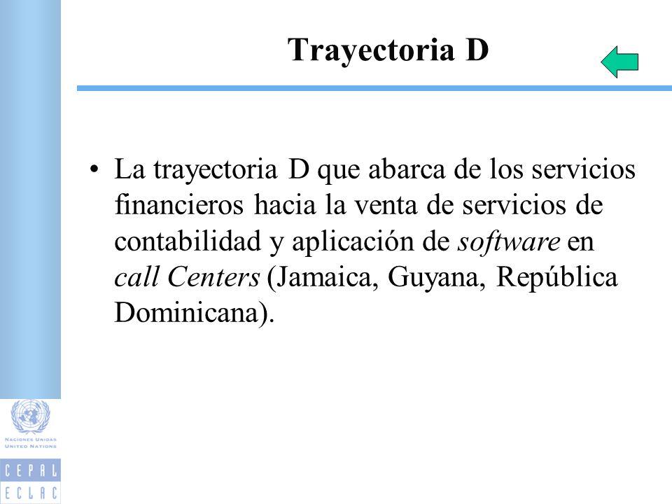 Trayectoria D La trayectoria D que abarca de los servicios financieros hacia la venta de servicios de contabilidad y aplicación de software en call Centers (Jamaica, Guyana, República Dominicana).