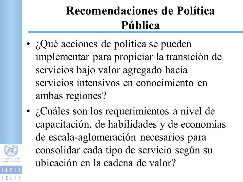 Recomendaciones de Política Pública ¿Qué acciones de política se pueden implementar para propiciar la transición de servicios bajo valor agregado hacia servicios intensivos en conocimiento en ambas regiones.