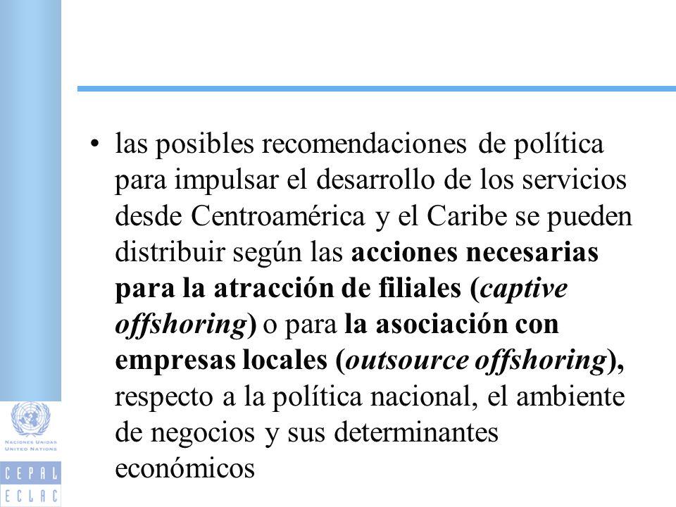 las posibles recomendaciones de política para impulsar el desarrollo de los servicios desde Centroamérica y el Caribe se pueden distribuir según las acciones necesarias para la atracción de filiales (captive offshoring) o para la asociación con empresas locales (outsource offshoring), respecto a la política nacional, el ambiente de negocios y sus determinantes económicos 32