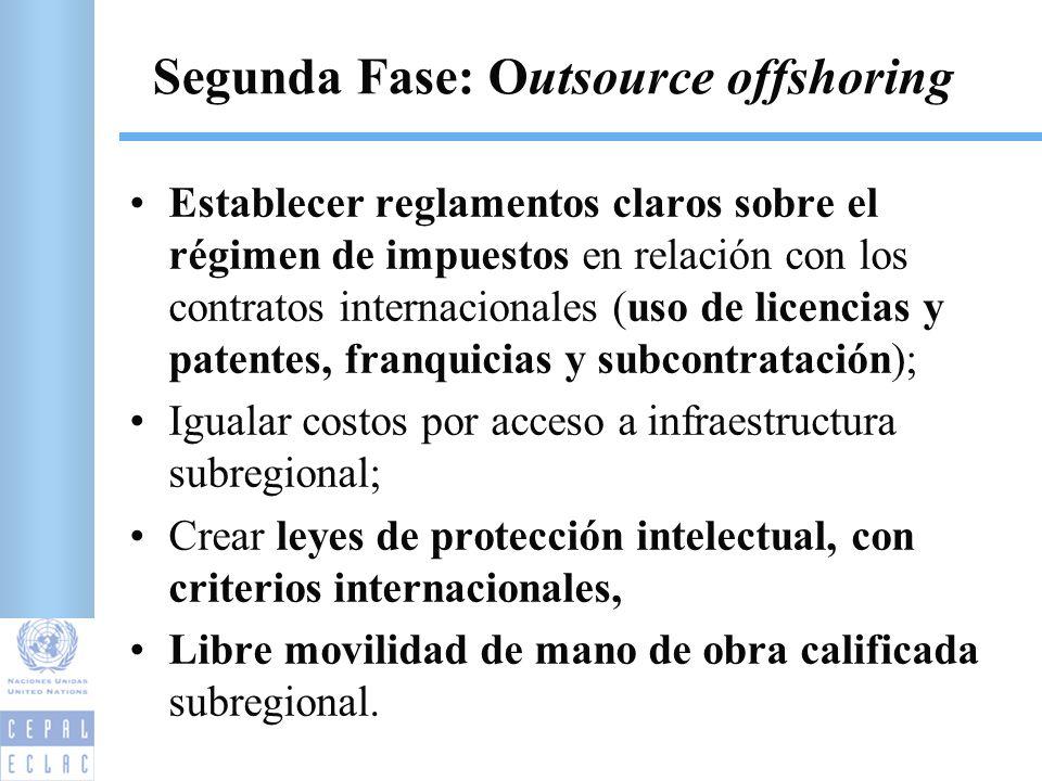 Segunda Fase: Outsource offshoring Establecer reglamentos claros sobre el régimen de impuestos en relación con los contratos internacionales (uso de l