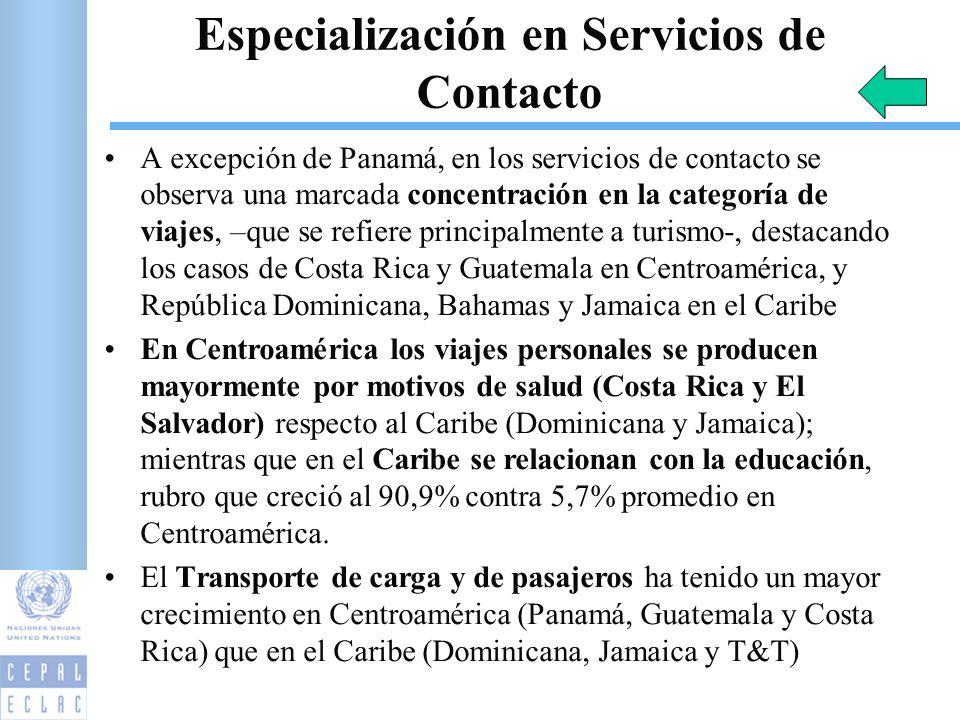 Especialización en Servicios de Contacto A excepción de Panamá, en los servicios de contacto se observa una marcada concentración en la categoría de v