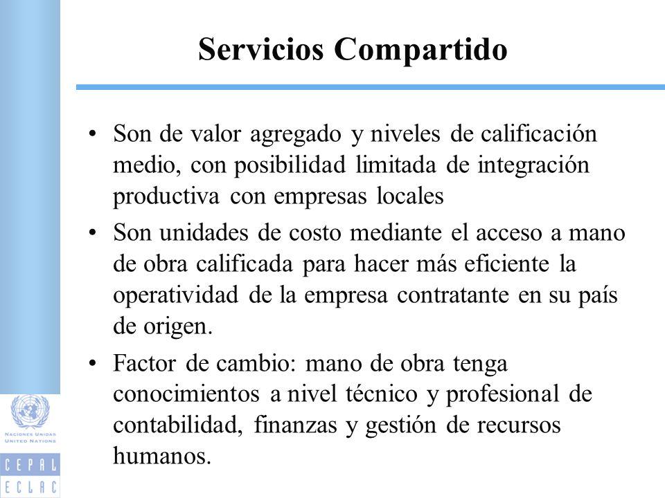 Servicios Compartido Son de valor agregado y niveles de calificación medio, con posibilidad limitada de integración productiva con empresas locales So