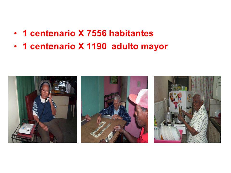 1 centenario X 7556 habitantes 1 centenario X 1190 adulto mayor