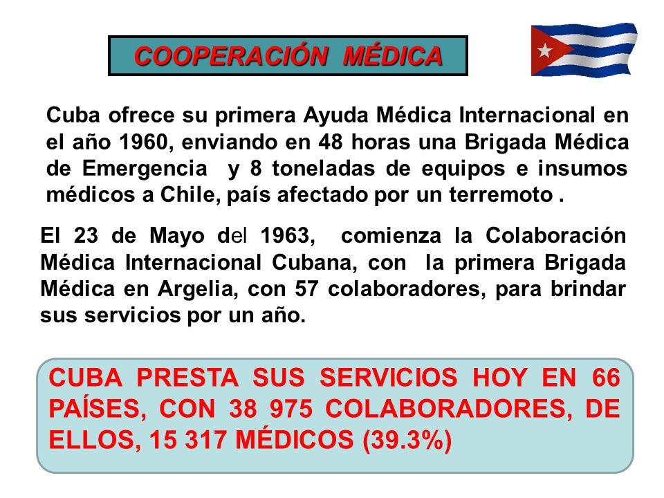 Cuba ofrece su primera Ayuda Médica Internacional en el año 1960, enviando en 48 horas una Brigada Médica de Emergencia y 8 toneladas de equipos e ins
