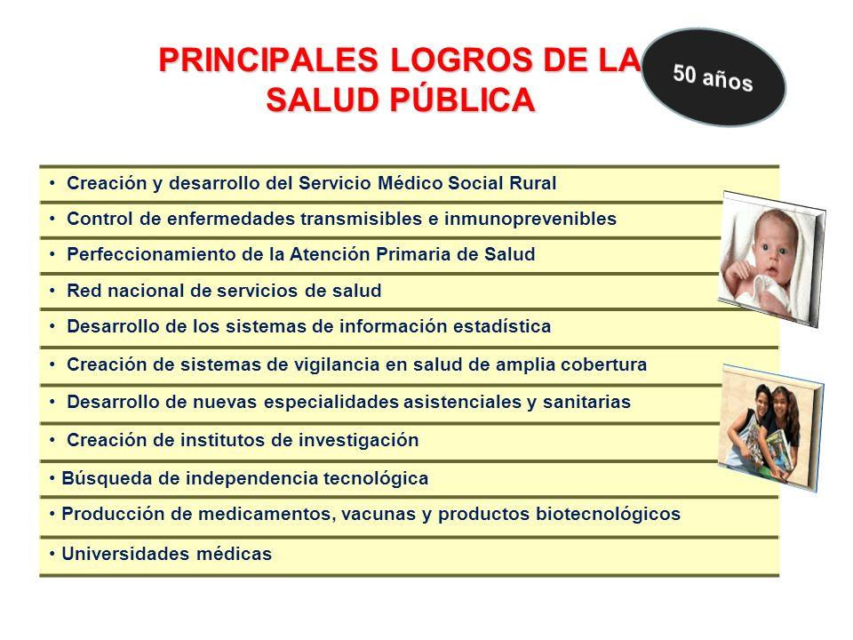 Creación y desarrollo del Servicio Médico Social Rural Control de enfermedades transmisibles e inmunoprevenibles Perfeccionamiento de la Atención Prim