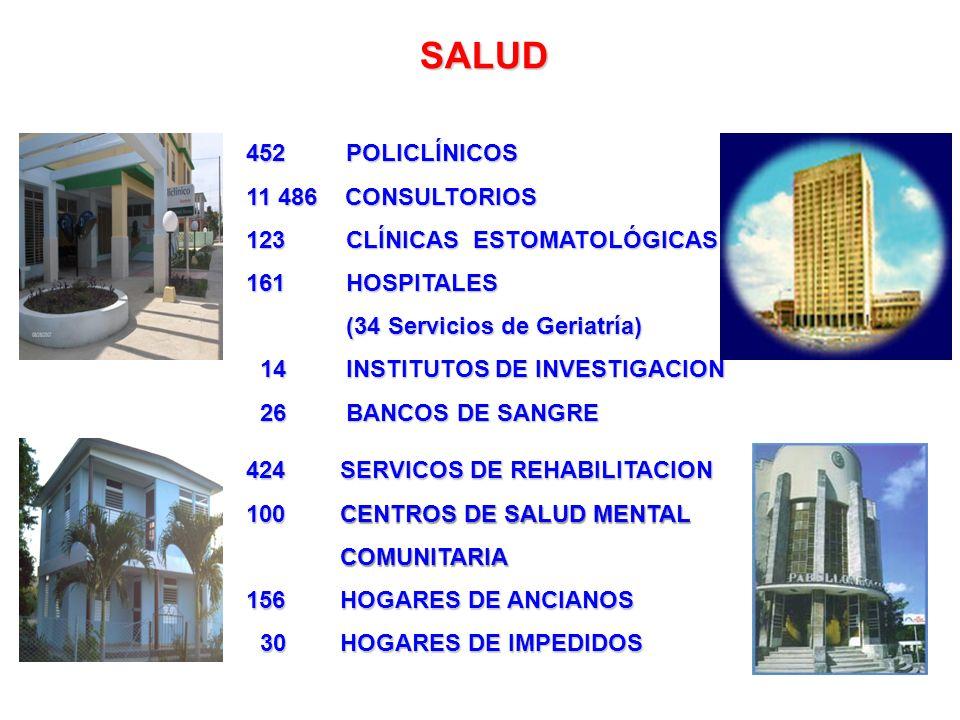 424 SERVICOS DE REHABILITACION 424 SERVICOS DE REHABILITACION 100 CENTROS DE SALUD MENTAL 100 CENTROS DE SALUD MENTAL COMUNITARIA COMUNITARIA 156 HOGA