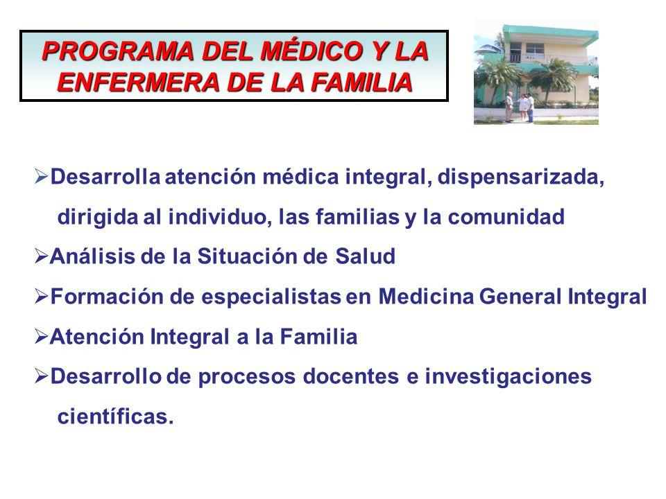 Desarrolla atención médica integral, dispensarizada, dirigida al individuo, las familias y la comunidad Análisis de la Situación de Salud Formación de