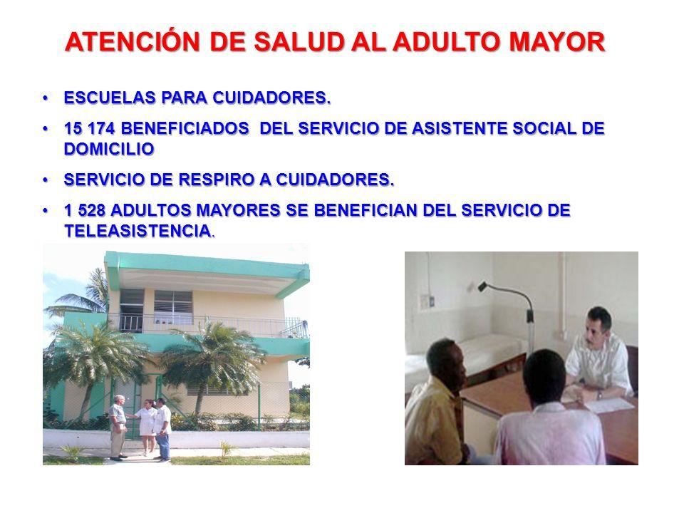 ATENCIÓN DE SALUD AL ADULTO MAYOR ESCUELAS PARA CUIDADORES.ESCUELAS PARA CUIDADORES. 15 174 BENEFICIADOS DEL SERVICIO DE ASISTENTE SOCIAL DE DOMICILIO