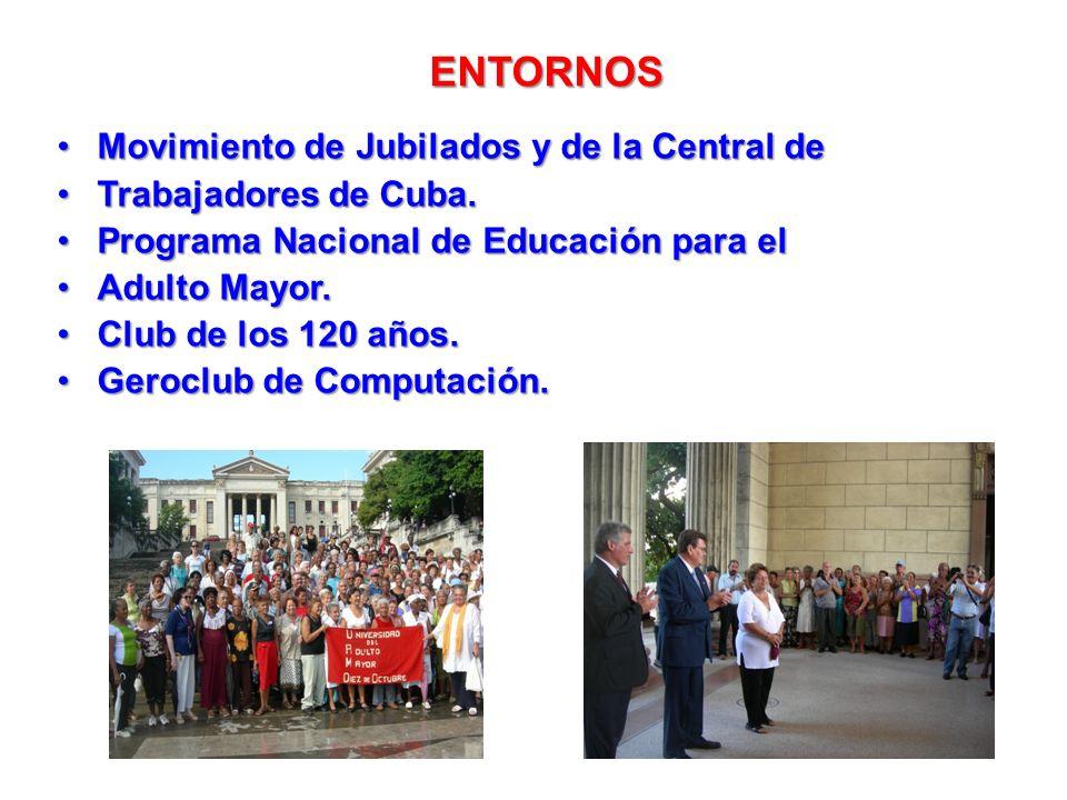 ENTORNOS Movimiento de Jubilados y de la Central deMovimiento de Jubilados y de la Central de Trabajadores de Cuba.Trabajadores de Cuba. Programa Naci