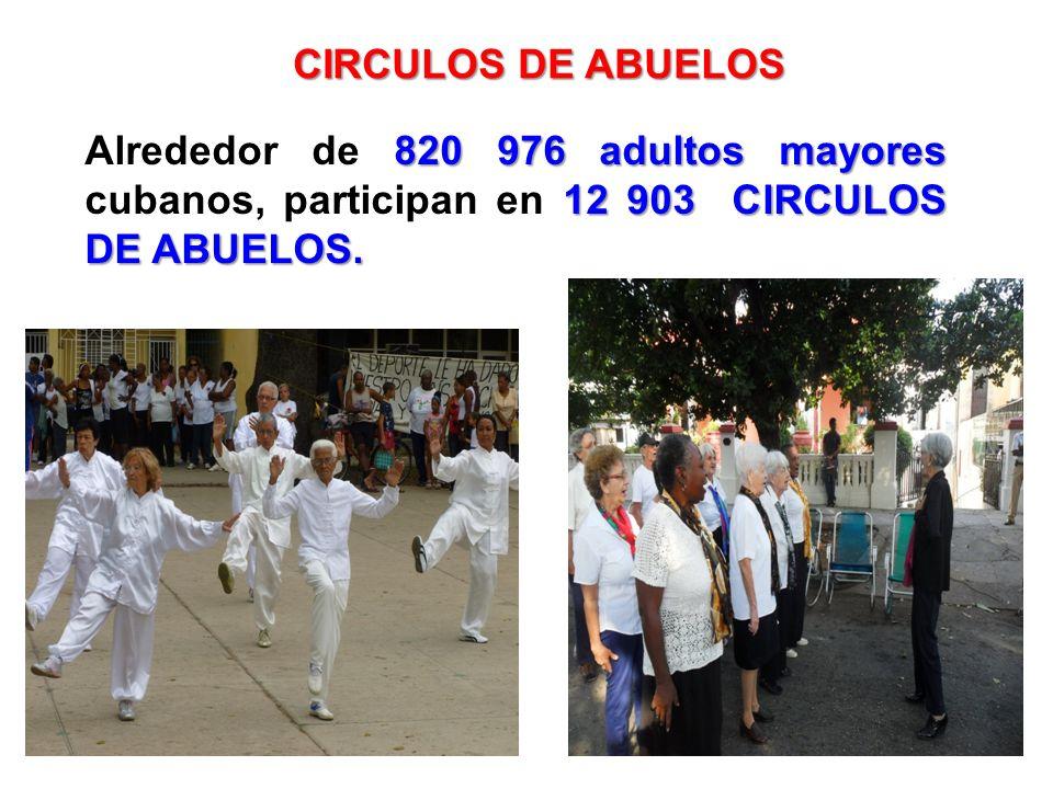820 976 adultos mayores 12 903 CIRCULOS DE ABUELOS. Alrededor de 820 976 adultos mayores cubanos, participan en 12 903 CIRCULOS DE ABUELOS. CIRCULOS D