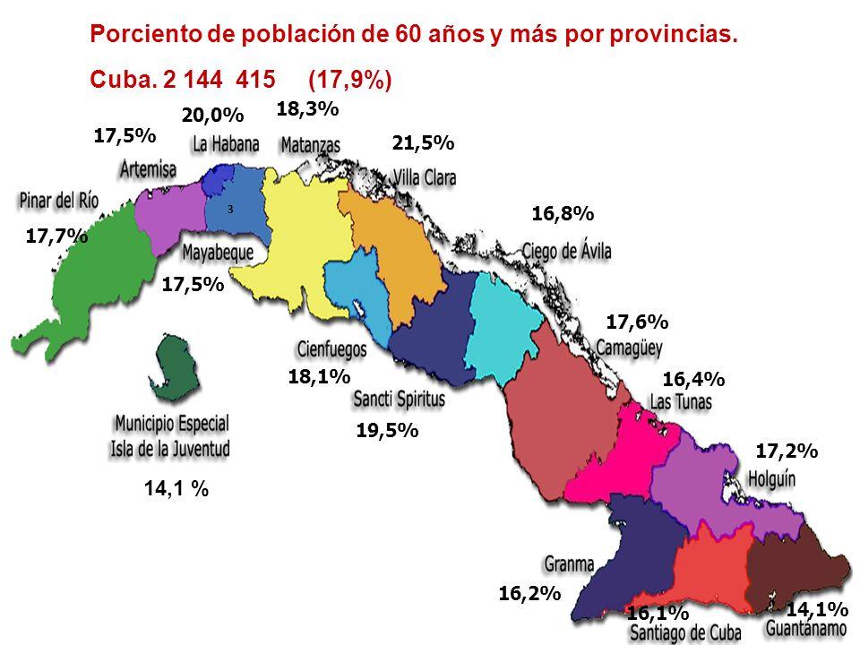 3 17,7% 17,5% 18,3% 17,5% 20,0% 21,5% 18,1% 19,5% 16,8% 17,6% 16,4% 16,2% 17,2% 16,1% 14,1% Porciento de población de 60 años y más por provincias. Cu