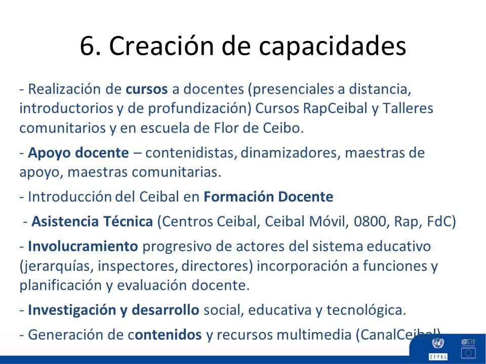6. Creación de capacidades - Realización de cursos a docentes (presenciales a distancia, introductorios y de profundización) Cursos RapCeibal y Taller